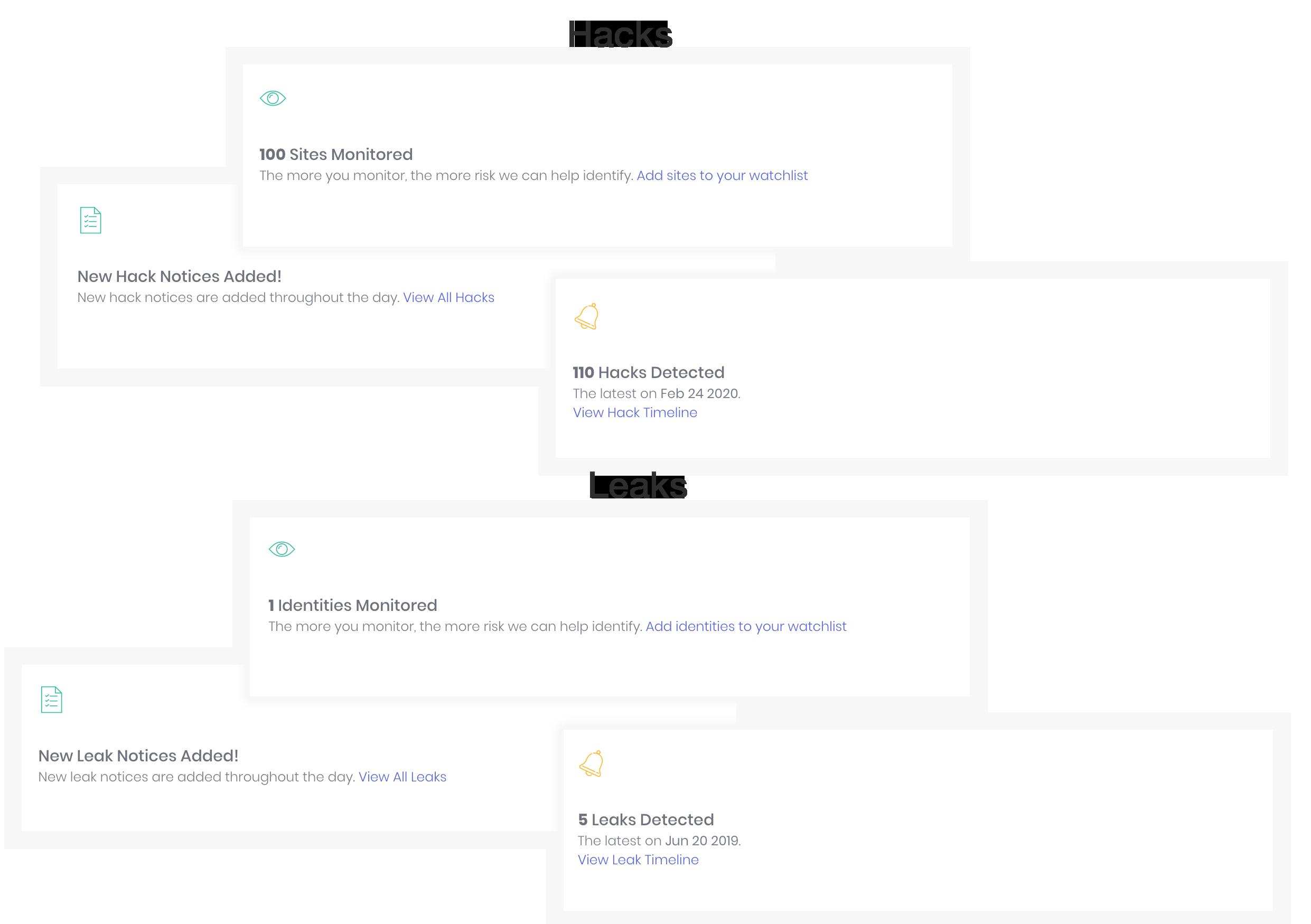 HackNotice Dashboard