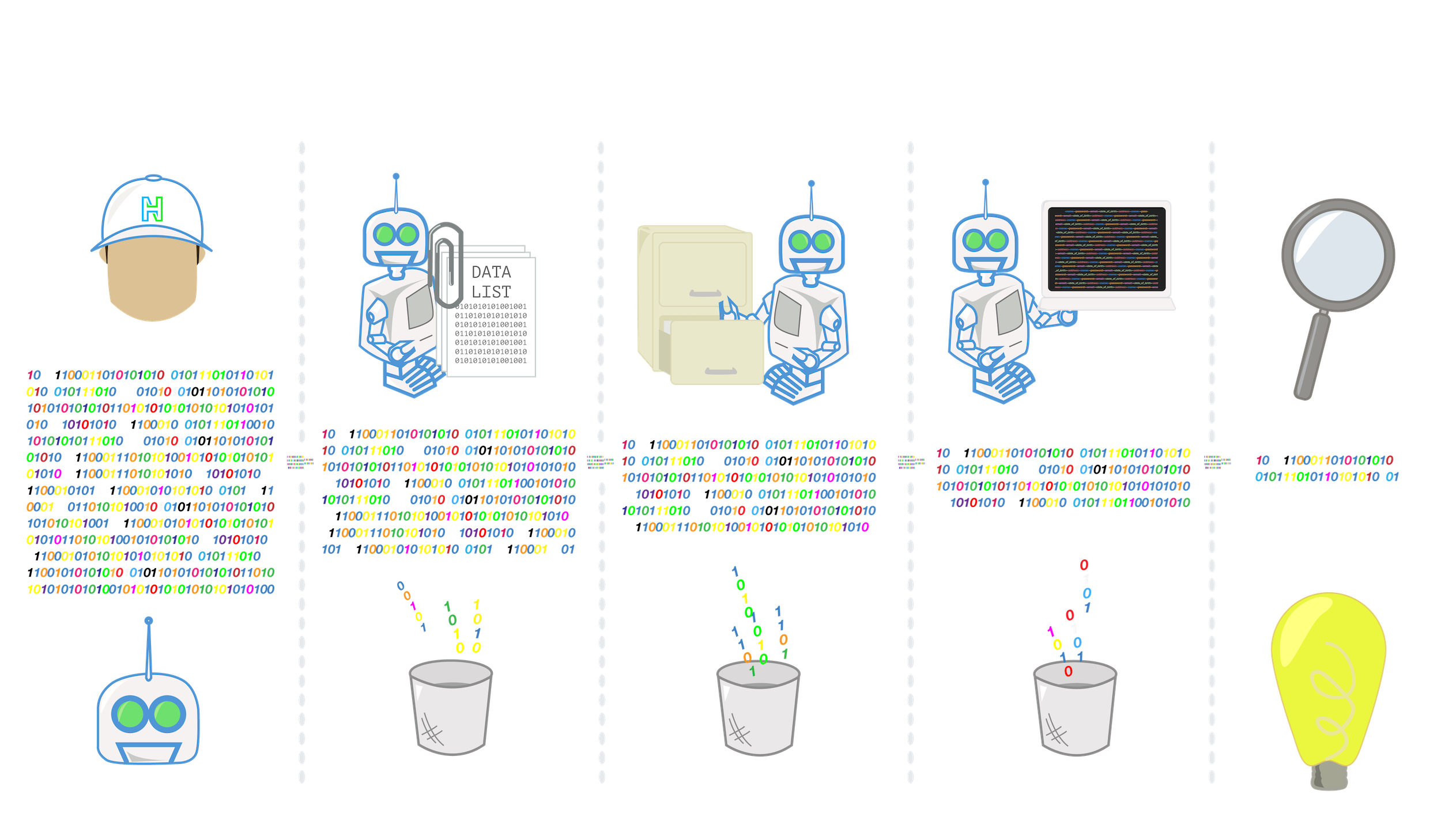 HackNotice Data Leak Lifecycle