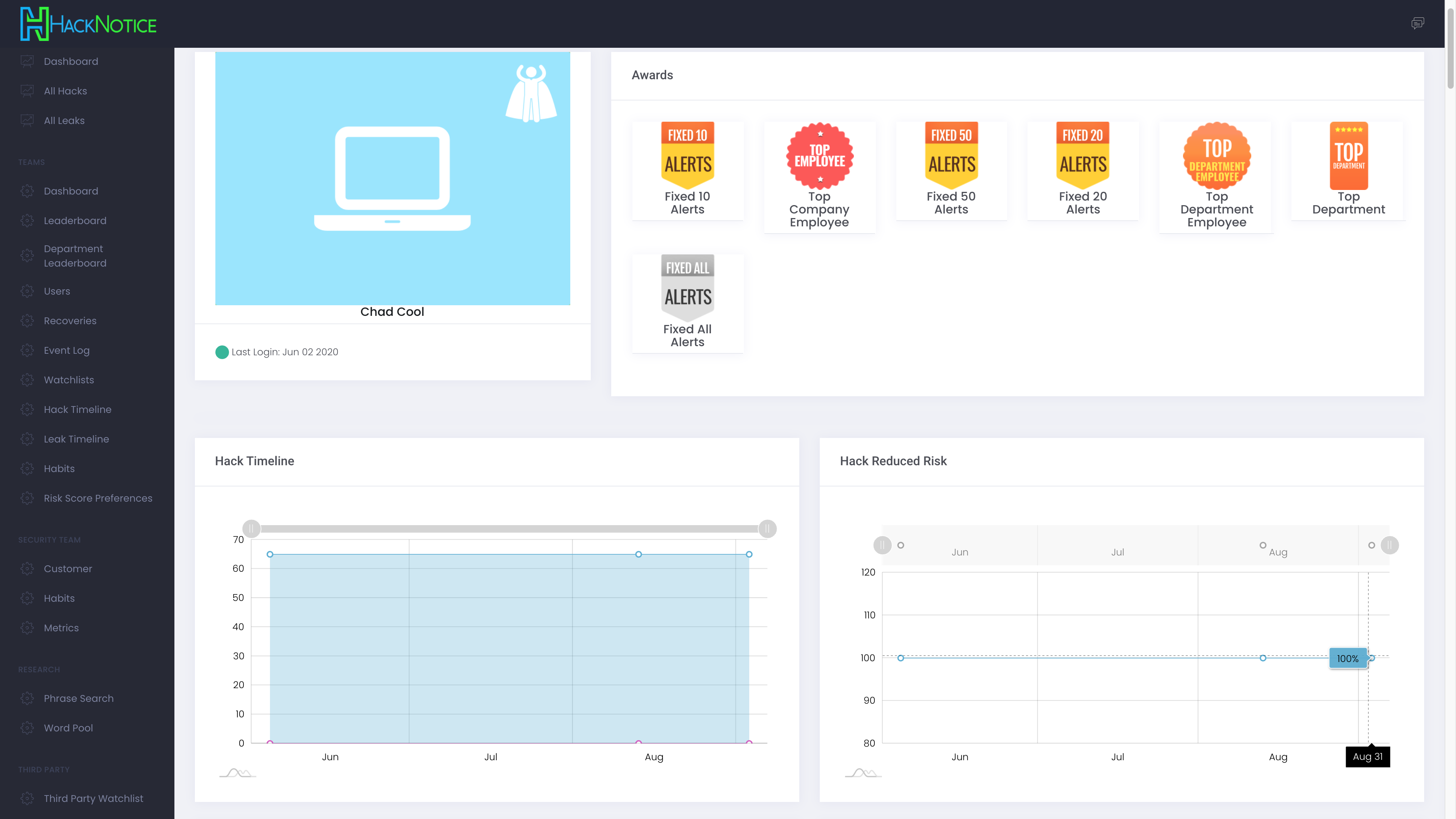 Teams User Dashboard